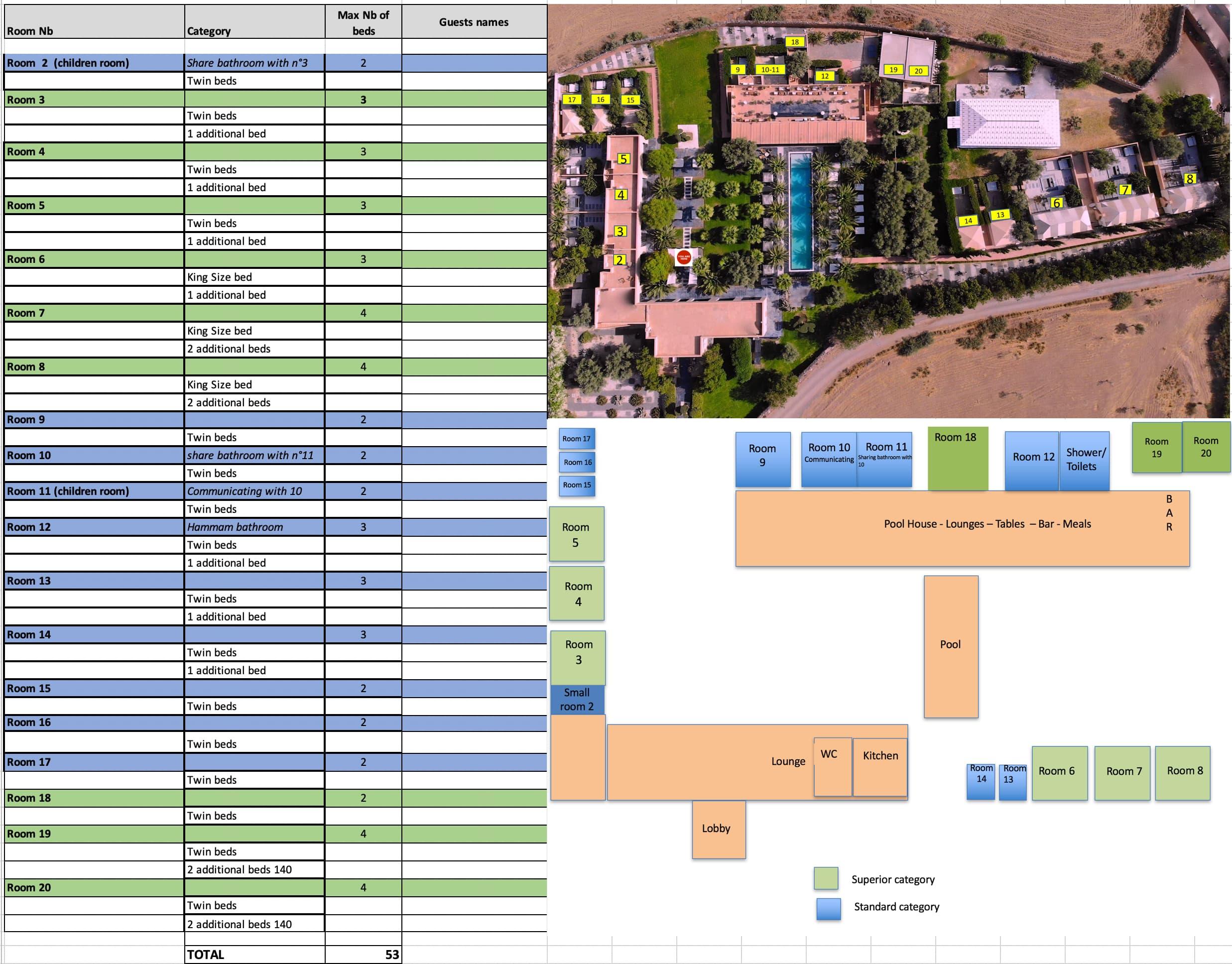 plan villa marrakech